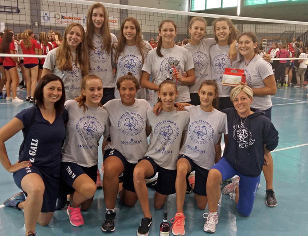 Under16 Torneo ad Occimiano: buon test precampionato!